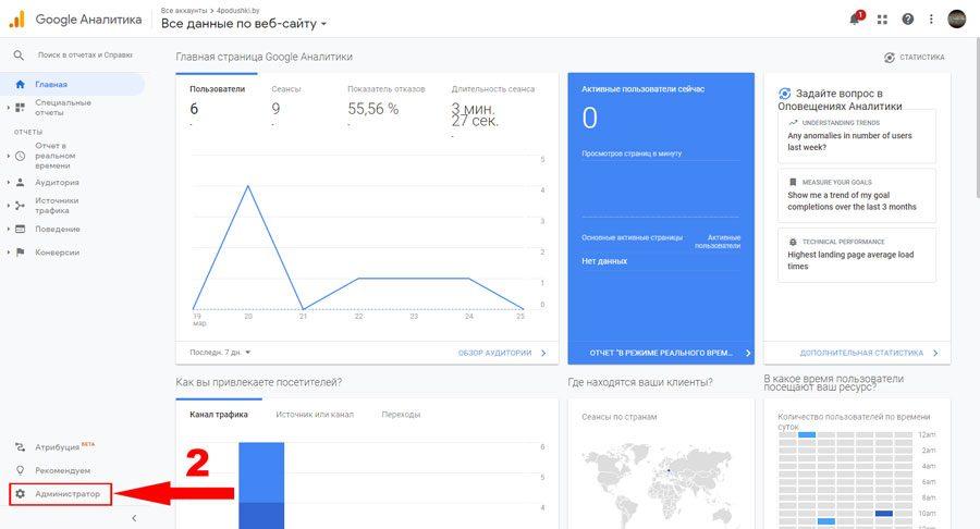 доступ к Гугл аналитике 1